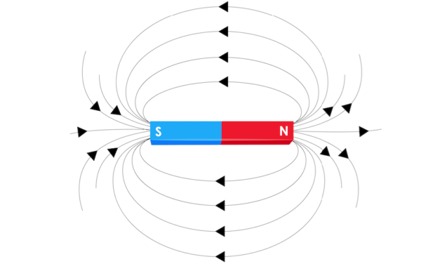 Magnetic Field Polarity